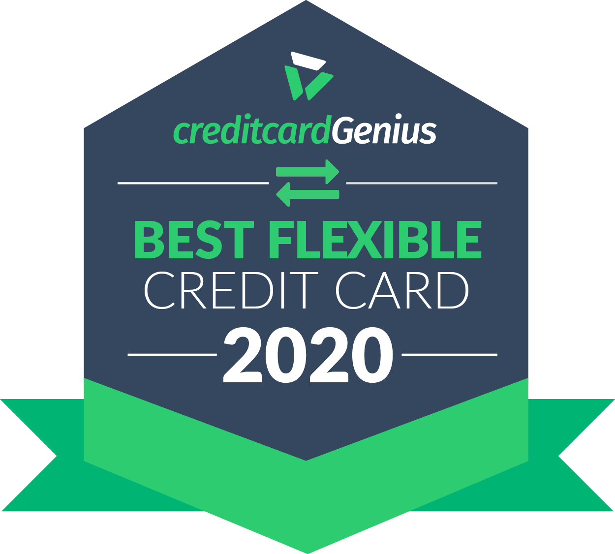 Best flexible rewards credit card in Canada for 2020 award seal